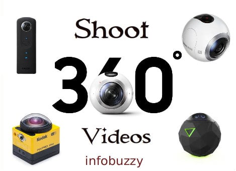 shoot-360-videos