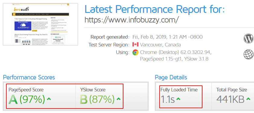 page-speed-infobuzzy