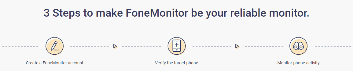 fonemonitor-working