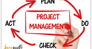 best-project-management-apps