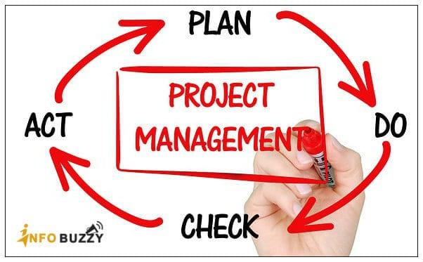 best-project-management-apps